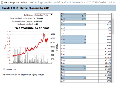 01-03-2014 20-50-06 - Sebastian Vettel-thumb-371xauto-42905.png